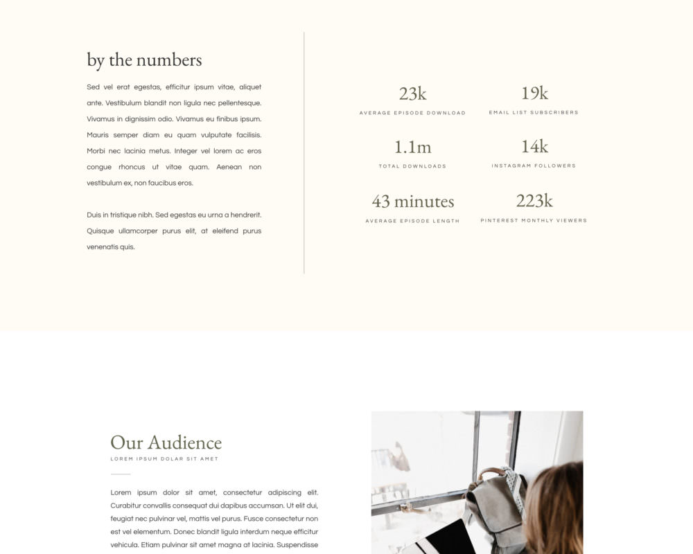 Podcast website template for Showit by Davey & Krista